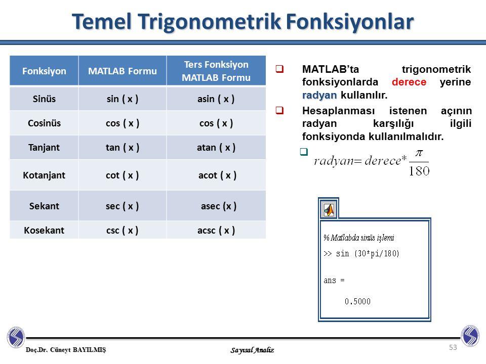 Doç.Dr. Cüneyt BAYILMIŞ Sayısal Analiz Temel Trigonometrik Fonksiyonlar 53 radyan  MATLAB'ta trigonometrik fonksiyonlarda derece yerine radyan kullan