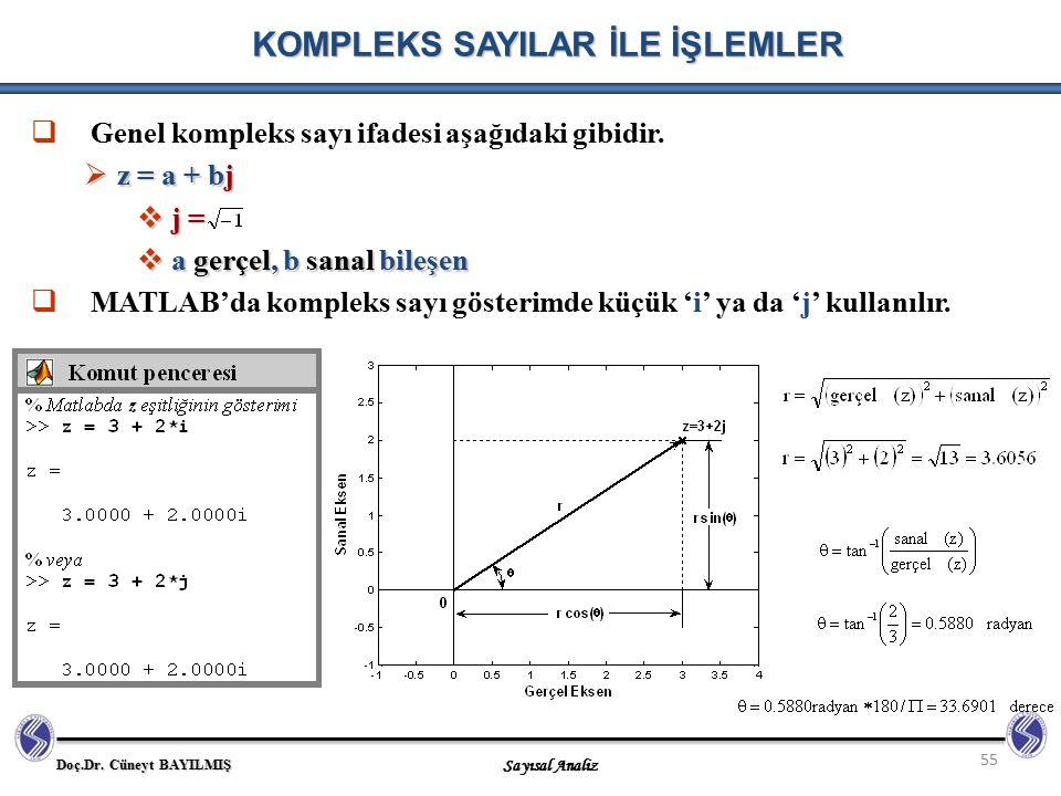 Doç.Dr. Cüneyt BAYILMIŞ Sayısal Analiz 55 KOMPLEKS SAYILAR İLE İŞLEMLER  Genel kompleks sayı ifadesi aşağıdaki gibidir.  z = a + bj  j =  a gerçel