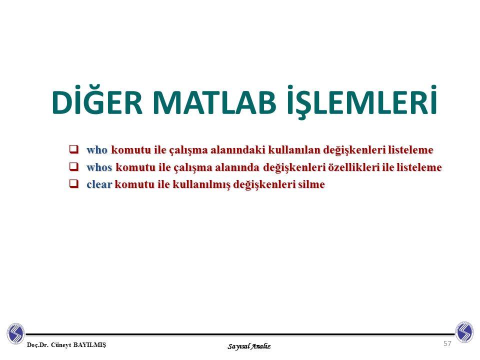 Sayısal Analiz Doç.Dr. Cüneyt BAYILMIŞ DİĞER MATLAB İŞLEMLERİ  who komutu ile çalışma alanındaki kullanılan değişkenleri listeleme  whos komutu ile
