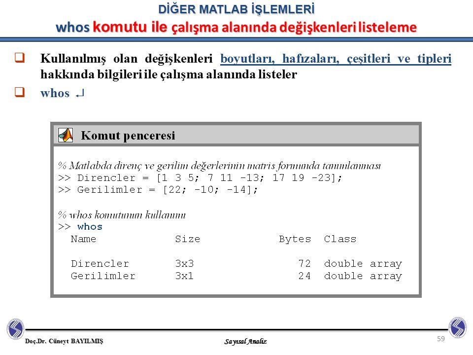 Doç.Dr. Cüneyt BAYILMIŞ Sayısal Analiz 59 DİĞER MATLAB İŞLEMLERİ whos komutu ile çalışma alanında değişkenleri listeleme  Kullanılmış olan değişkenle