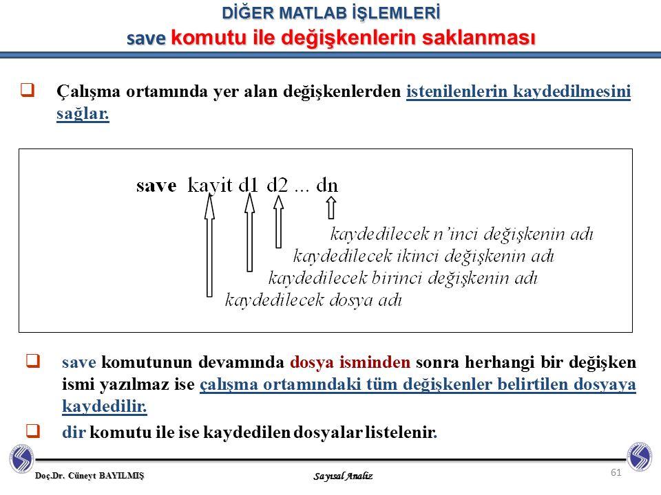 Doç.Dr. Cüneyt BAYILMIŞ Sayısal Analiz 61 DİĞER MATLAB İŞLEMLERİ save komutu ile değişkenlerin saklanması  Çalışma ortamında yer alan değişkenlerden