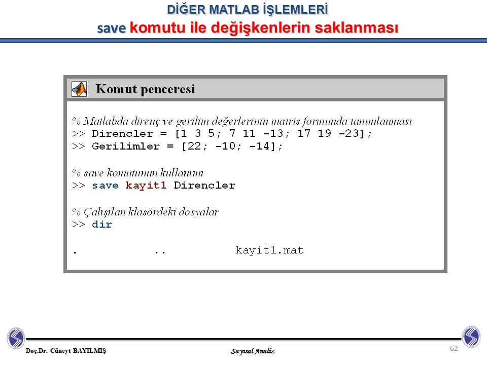 Doç.Dr. Cüneyt BAYILMIŞ Sayısal Analiz 62 DİĞER MATLAB İŞLEMLERİ save komutu ile değişkenlerin saklanması