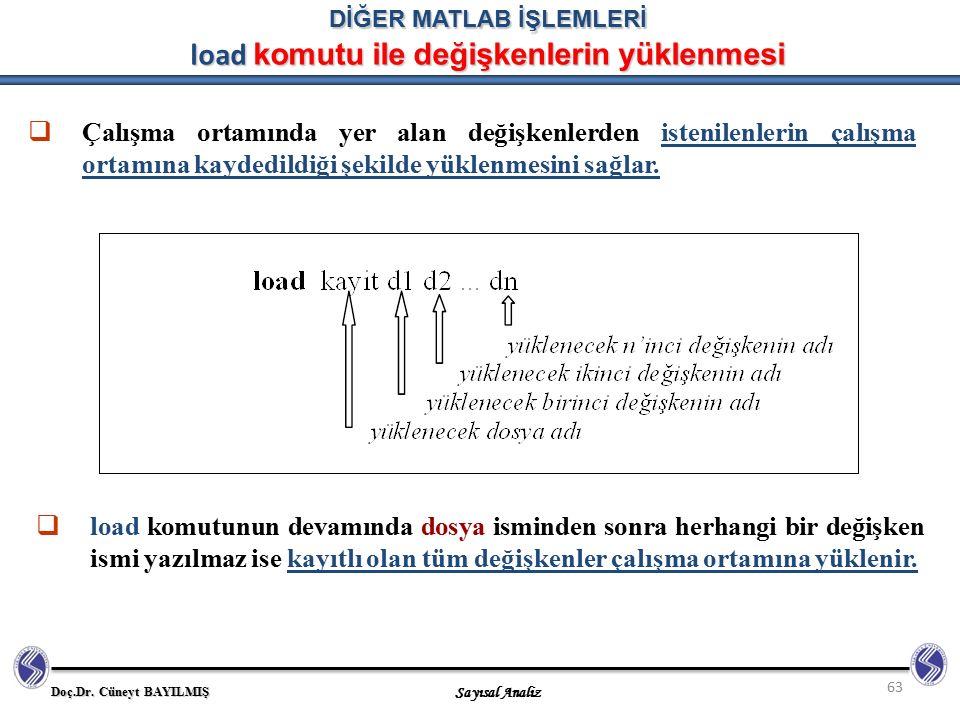 Doç.Dr. Cüneyt BAYILMIŞ Sayısal Analiz 63 DİĞER MATLAB İŞLEMLERİ load komutu ile değişkenlerin yüklenmesi  Çalışma ortamında yer alan değişkenlerden