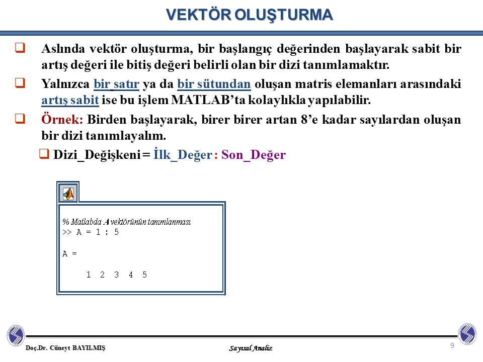 Doç.Dr. Cüneyt BAYILMIŞ Sayısal Analiz 9 VEKTÖR OLUŞTURMA  Aslında vektör oluşturma, bir başlangıç değerinden başlayarak sabit bir artış değeri ile b