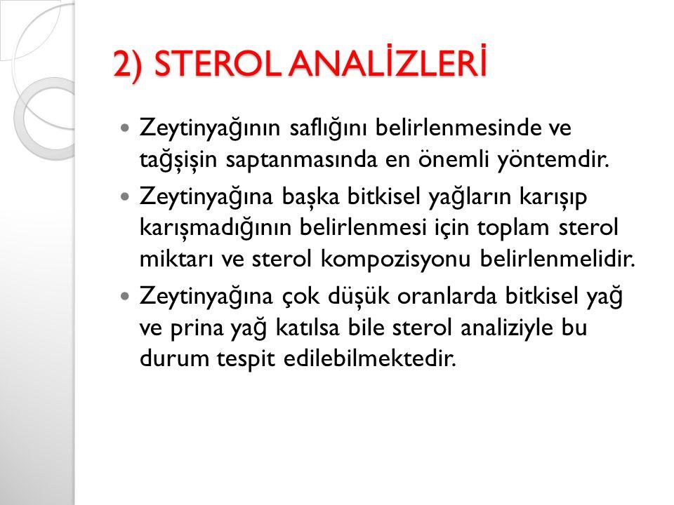 2) STEROL ANAL İ ZLER İ Zeytinya ğ ının saflı ğ ını belirlenmesinde ve ta ğ şişin saptanmasında en önemli yöntemdir. Zeytinya ğ ına başka bitkisel ya