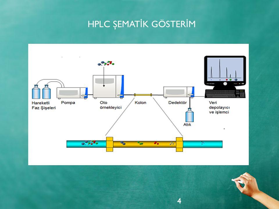 HPLC ŞEMAT İ K GÖSTER İ M 4