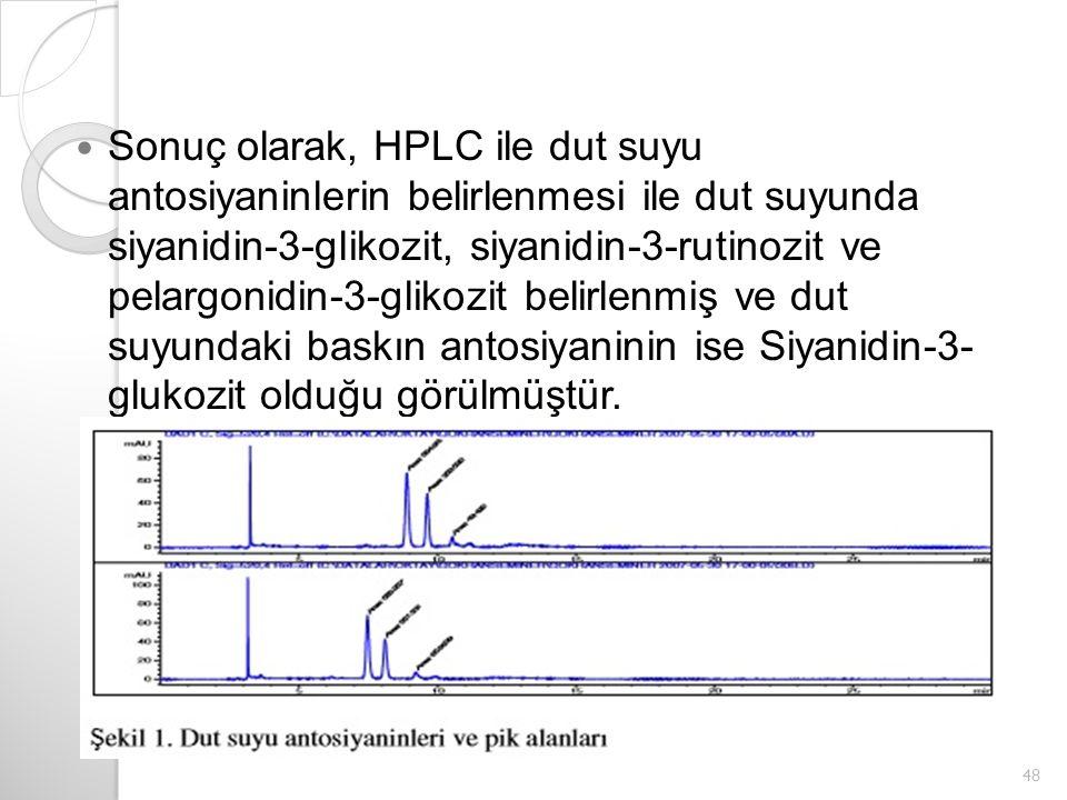 Sonuç olarak, HPLC ile dut suyu antosiyaninlerin belirlenmesi ile dut suyunda siyanidin-3-glikozit, siyanidin-3-rutinozit ve pelargonidin-3-glikozit belirlenmiş ve dut suyundaki baskın antosiyaninin ise Siyanidin-3- glukozit olduğu görülmüştür.