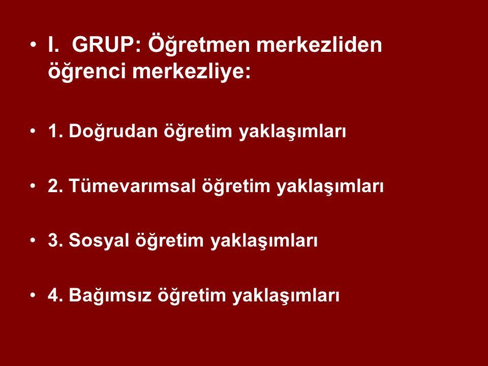 I. GRUP: Öğretmen merkezliden öğrenci merkezliye: 1. Doğrudan öğretim yaklaşımları 2. Tümevarımsal öğretim yaklaşımları 3. Sosyal öğretim yaklaşımları