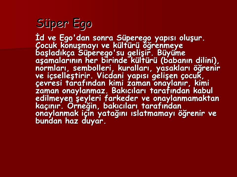 Süper Ego Süper Ego İd ve Ego dan sonra Süperego yapısı oluşur.