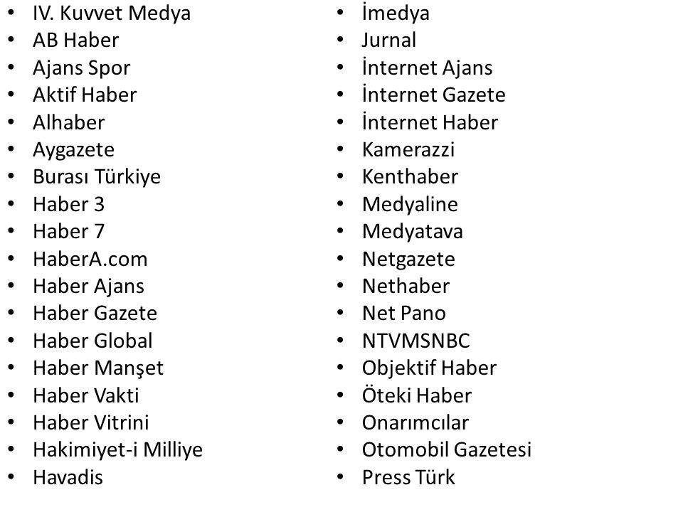 IV. Kuvvet Medya AB Haber Ajans Spor Aktif Haber Alhaber Aygazete Burası Türkiye Haber 3 Haber 7 HaberA.com Haber Ajans Haber Gazete Haber Global Habe