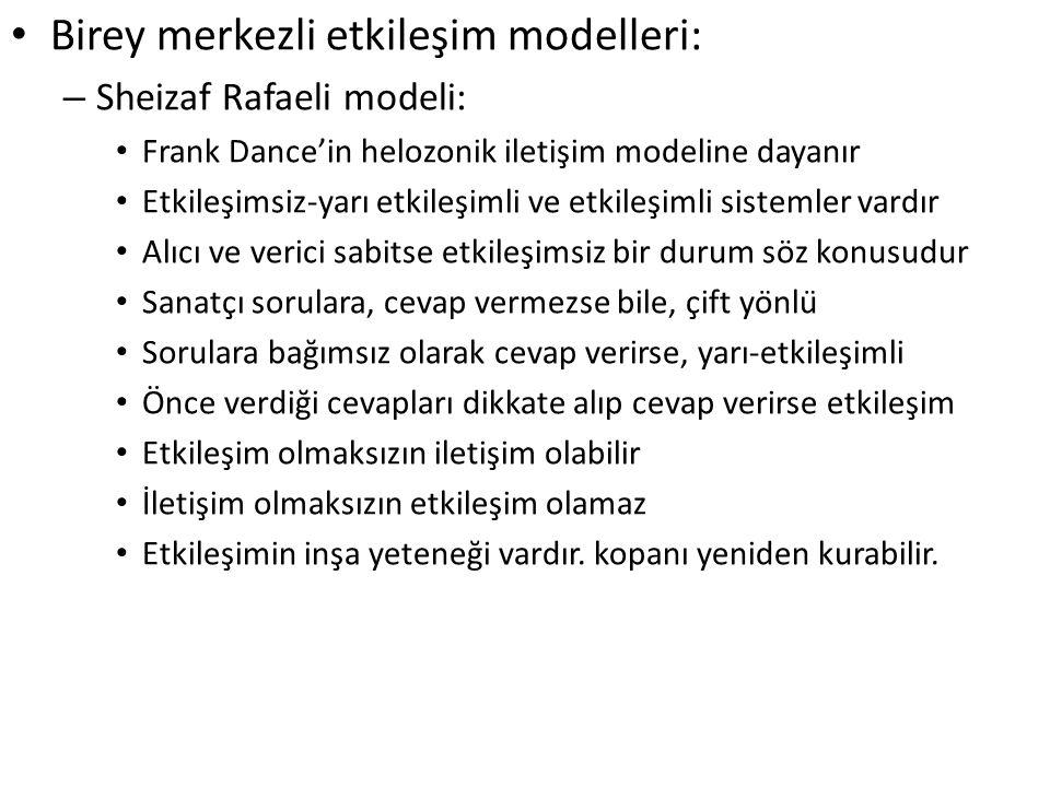 Birey merkezli etkileşim modelleri: – Sheizaf Rafaeli modeli: Frank Dance'in helozonik iletişim modeline dayanır Etkileşimsiz-yarı etkileşimli ve etki