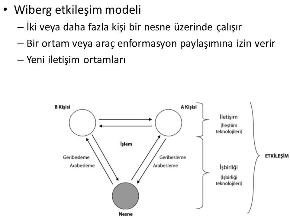 Wiberg etkileşim modeli – İki veya daha fazla kişi bir nesne üzerinde çalışır – Bir ortam veya araç enformasyon paylaşımına izin verir – Yeni iletişim