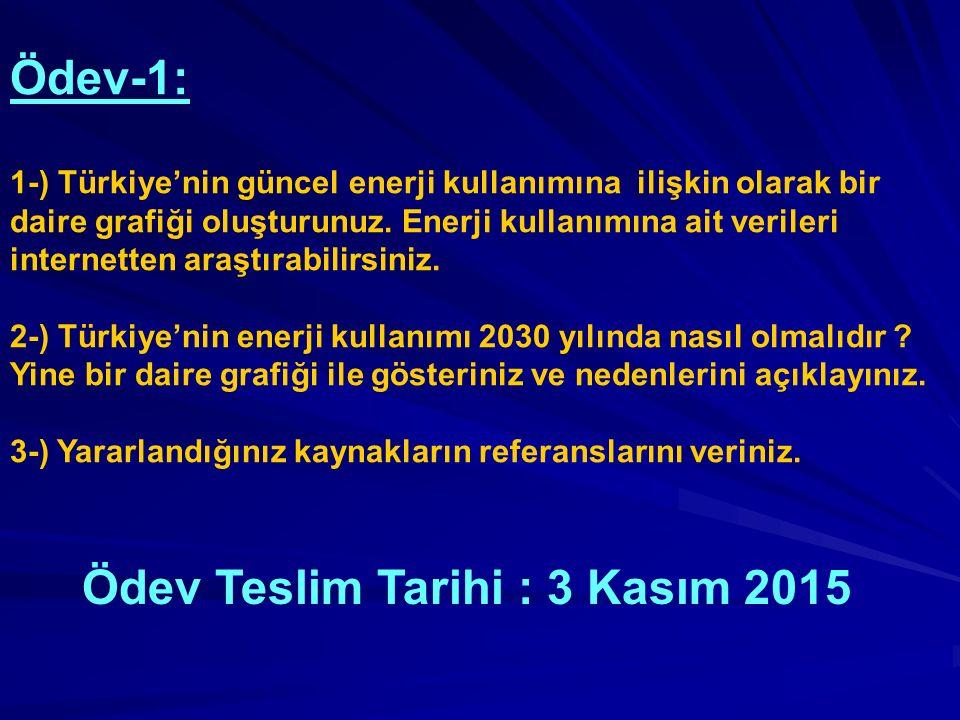 Ödev-1: 1-) Türkiye'nin güncel enerji kullanımına ilişkin olarak bir daire grafiği oluşturunuz. Enerji kullanımına ait verileri internetten araştırabi