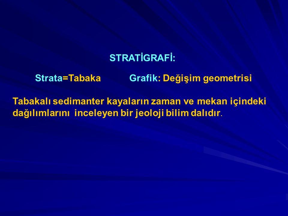 STRATİGRAFİ: Strata=Tabaka Grafik: Değişim geometrisi Tabakalı sedimanter kayaların zaman ve mekan içindeki dağılımlarını inceleyen bir jeoloji bilim