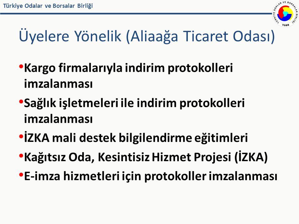 Türkiye Odalar ve Borsalar Birliği Üyelere Yönelik (Aliaağa Ticaret Odası) Kargo firmalarıyla indirim protokolleri imzalanması Sağlık işletmeleri ile indirim protokolleri imzalanması İZKA mali destek bilgilendirme eğitimleri Kağıtsız Oda, Kesintisiz Hizmet Projesi (İZKA) E-imza hizmetleri için protokoller imzalanması