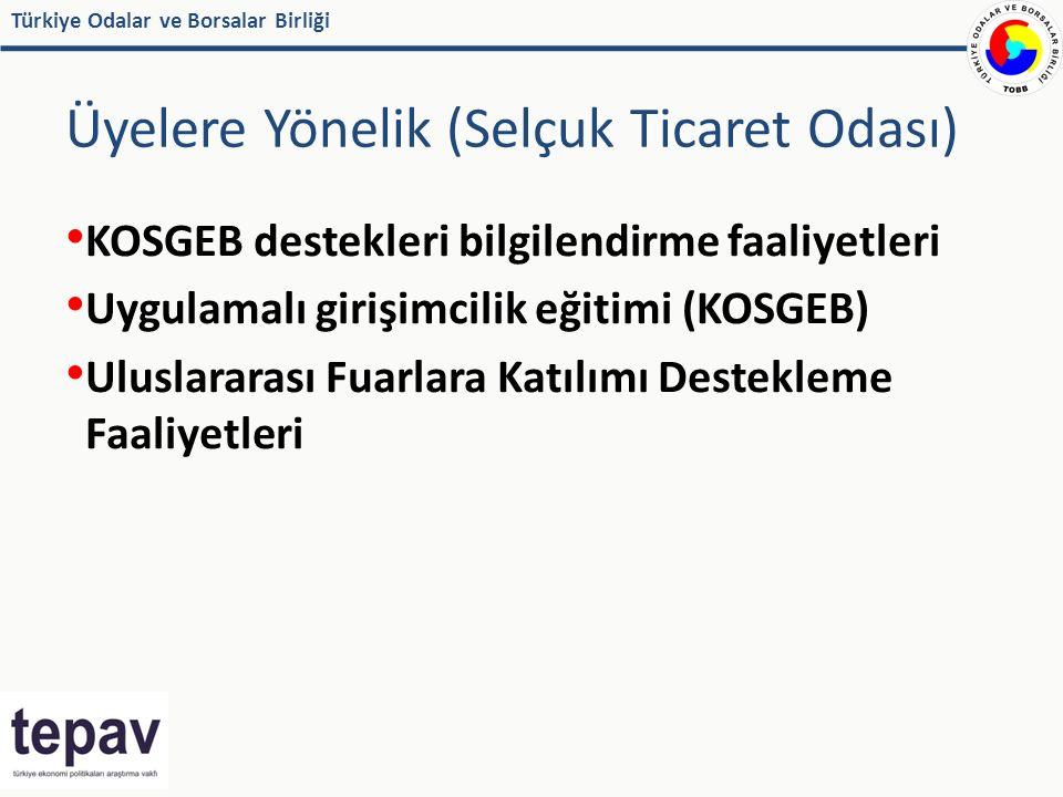 Türkiye Odalar ve Borsalar Birliği Üyelere Yönelik (Selçuk Ticaret Odası) KOSGEB destekleri bilgilendirme faaliyetleri Uygulamalı girişimcilik eğitimi (KOSGEB) Uluslararası Fuarlara Katılımı Destekleme Faaliyetleri