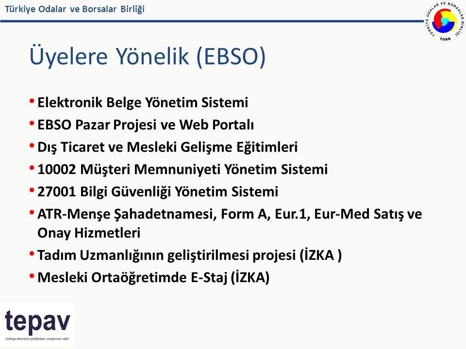 Türkiye Odalar ve Borsalar Birliği Üyelere Yönelik (EBSO) Elektronik Belge Yönetim Sistemi EBSO Pazar Projesi ve Web Portalı Dış Ticaret ve Mesleki Gelişme Eğitimleri 10002 Müşteri Memnuniyeti Yönetim Sistemi 27001 Bilgi Güvenliği Yönetim Sistemi ATR-Menşe Şahadetnamesi, Form A, Eur.1, Eur-Med Satış ve Onay Hizmetleri Tadım Uzmanlığının geliştirilmesi projesi (İZKA ) Mesleki Ortaöğretimde E-Staj (İZKA)
