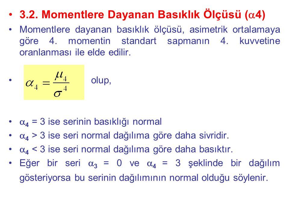 3.2. Momentlere Dayanan Basıklık Ölçüsü (  4) Momentlere dayanan basıklık ölçüsü, asimetrik ortalamaya göre 4. momentin standart sapmanın 4. kuvvetin