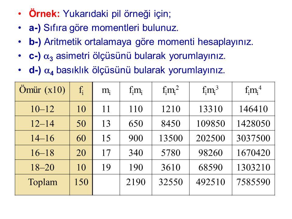 Örnek: Yukarıdaki pil örneği için; a-) Sıfıra göre momentleri bulunuz. b-) Aritmetik ortalamaya göre momenti hesaplayınız. c-)  3 asimetri ölçüsünü b