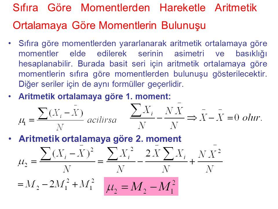 Sıfıra Göre Momentlerden Hareketle Aritmetik Ortalamaya Göre Momentlerin Bulunuşu Sıfıra göre momentlerden yararlanarak aritmetik ortalamaya göre mome