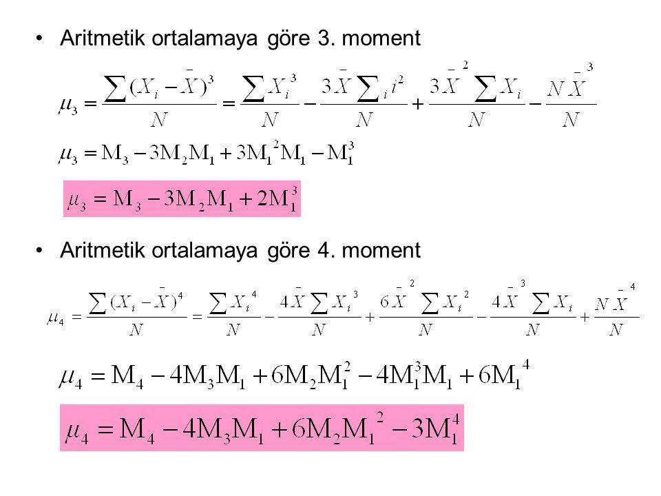 Aritmetik ortalamaya göre 3. moment Aritmetik ortalamaya göre 4. moment