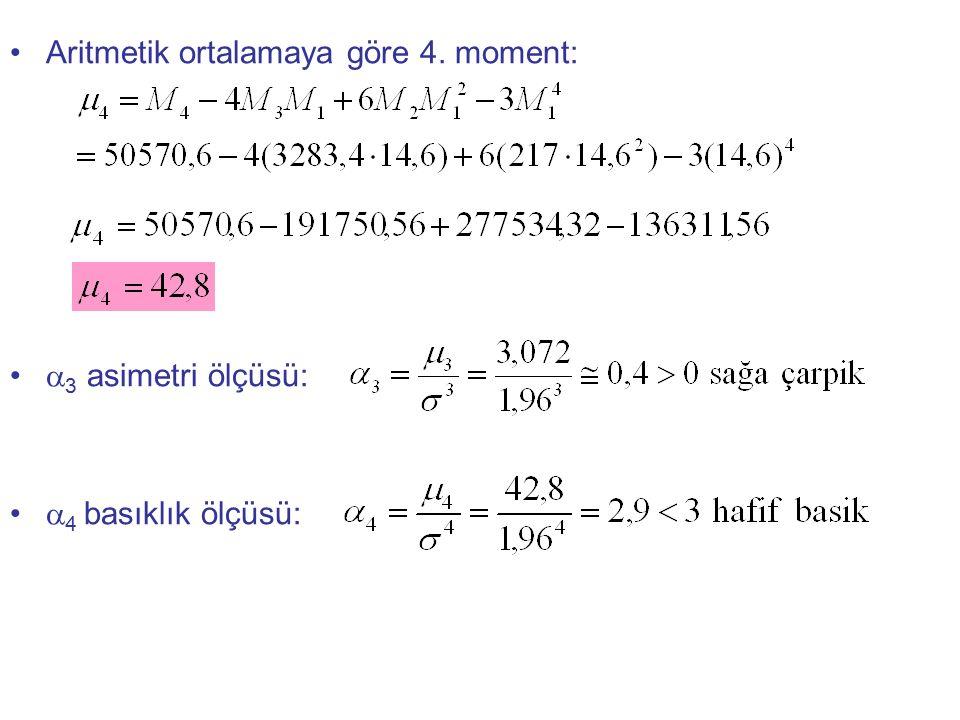 Aritmetik ortalamaya göre 4. moment:  3 asimetri ölçüsü:  4 basıklık ölçüsü: