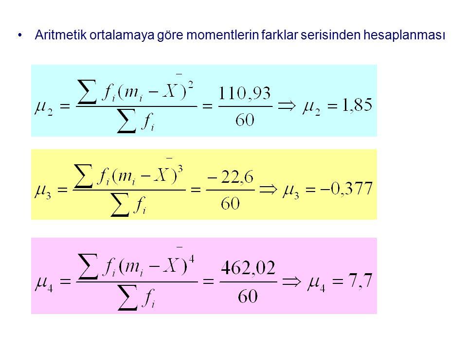 Aritmetik ortalamaya göre momentlerin farklar serisinden hesaplanması