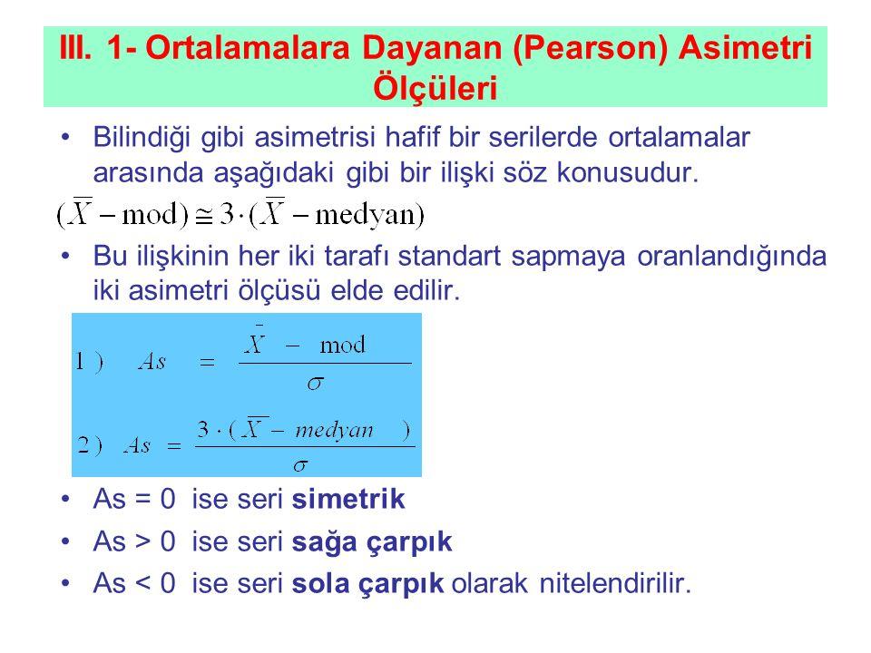 III. 1- Ortalamalara Dayanan (Pearson) Asimetri Ölçüleri Bilindiği gibi asimetrisi hafif bir serilerde ortalamalar arasında aşağıdaki gibi bir ilişki