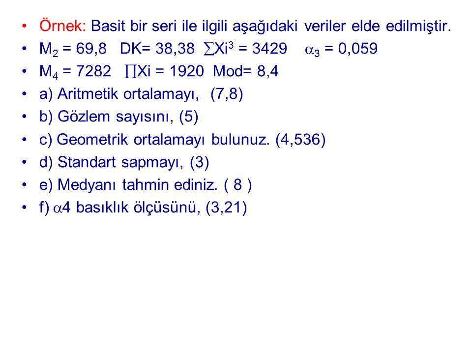 Örnek: Basit bir seri ile ilgili aşağıdaki veriler elde edilmiştir. M 2 = 69,8 DK= 38,38  Xi 3 = 3429  3 = 0,059 M 4 = 7282  Xi = 1920 Mod= 8,4 a)