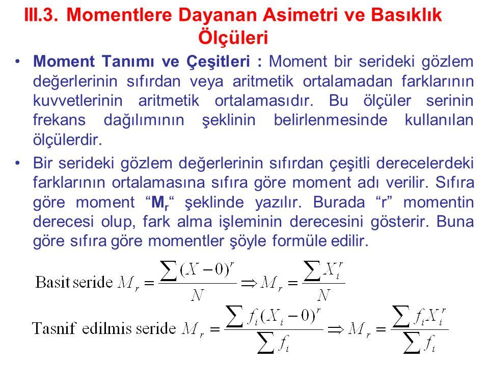 III.3. Momentlere Dayanan Asimetri ve Basıklık Ölçüleri Moment Tanımı ve Çeşitleri : Moment bir serideki gözlem değerlerinin sıfırdan veya aritmetik o