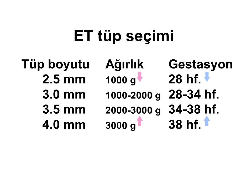 ET tüp seçimi Tüp boyutuAğırlıkGestasyon 2.5 mm 1000 g 28 hf. 3.0 mm 1000-2000 g 28-34 hf. 3.5 mm 2000-3000 g 34-38 hf. 4.0 mm 3000 g 38 hf.