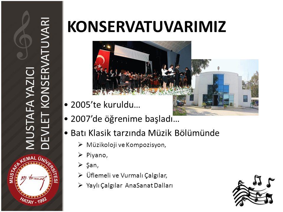 KONSERVATUVARIMIZ 2005'te kuruldu… 2007'de öğrenime başladı… Batı Klasik tarzında Müzik Bölümünde MMüzikoloji ve Kompozisyon, PPiyano, ŞŞan, ÜÜflemeli ve Vurmalı Çalgılar, YYaylı Çalgılar AnaSanat Dalları MUSTAFA YAZICI DEVLET KONSERVATUVARI