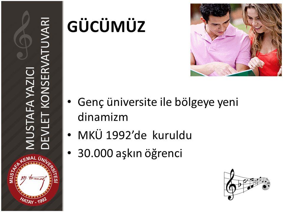 GÜCÜMÜZ Genç üniversite ile bölgeye yeni dinamizm MKÜ 1992'de kuruldu 30.000 aşkın öğrenci MUSTAFA YAZICI DEVLET KONSERVATUVARI