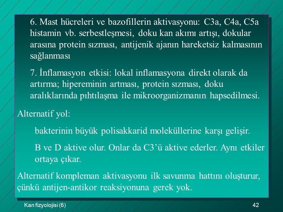 Kan fizyolojisi (6)42 6. Mast hücreleri ve bazofillerin aktivasyonu: C3a, C4a, C5a histamin vb.