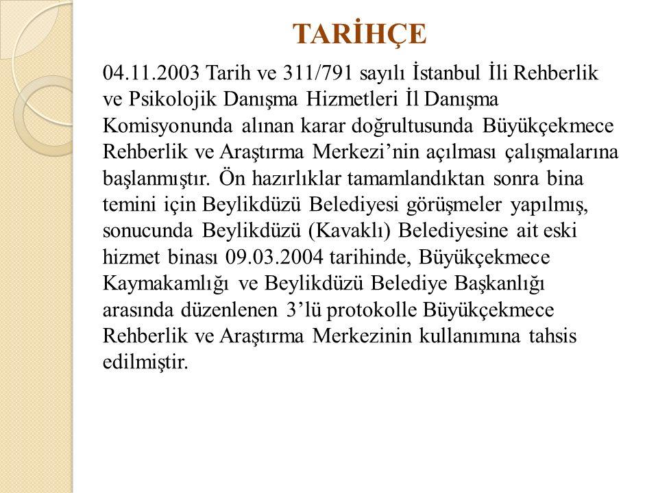 TARİHÇE 04.11.2003 Tarih ve 311/791 sayılı İstanbul İli Rehberlik ve Psikolojik Danışma Hizmetleri İl Danışma Komisyonunda alınan karar doğrultusunda