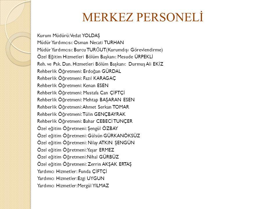 Kurum Adı:Beylikdüzü Rehberlik ve Araştırma Merkezi Kurum Kodu:970637 Posta Kodu:34520 Telefon:(212) 8710024 Fax:(212) 8710054 E-Posta Adresi :970637@beylikduzumem.net Adres:Cumhuriyet Mh.