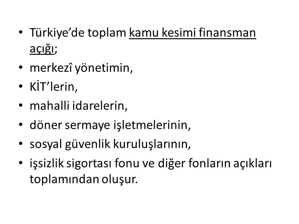 Türkiye'de toplam kamu kesimi finansman açığı; merkezî yönetimin, KİT'lerin, mahalli idarelerin, döner sermaye işletmelerinin, sosyal güvenlik kuruluş
