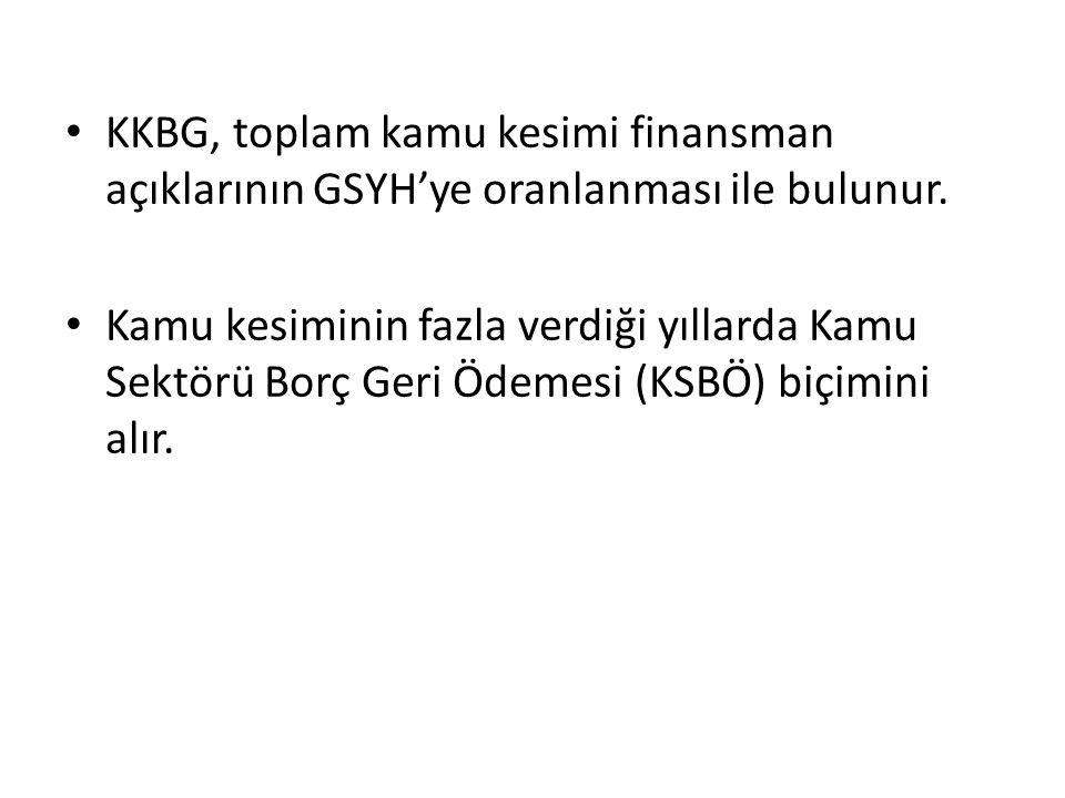 KKBG, toplam kamu kesimi finansman açıklarının GSYH'ye oranlanması ile bulunur. Kamu kesiminin fazla verdiği yıllarda Kamu Sektörü Borç Geri Ödemesi (