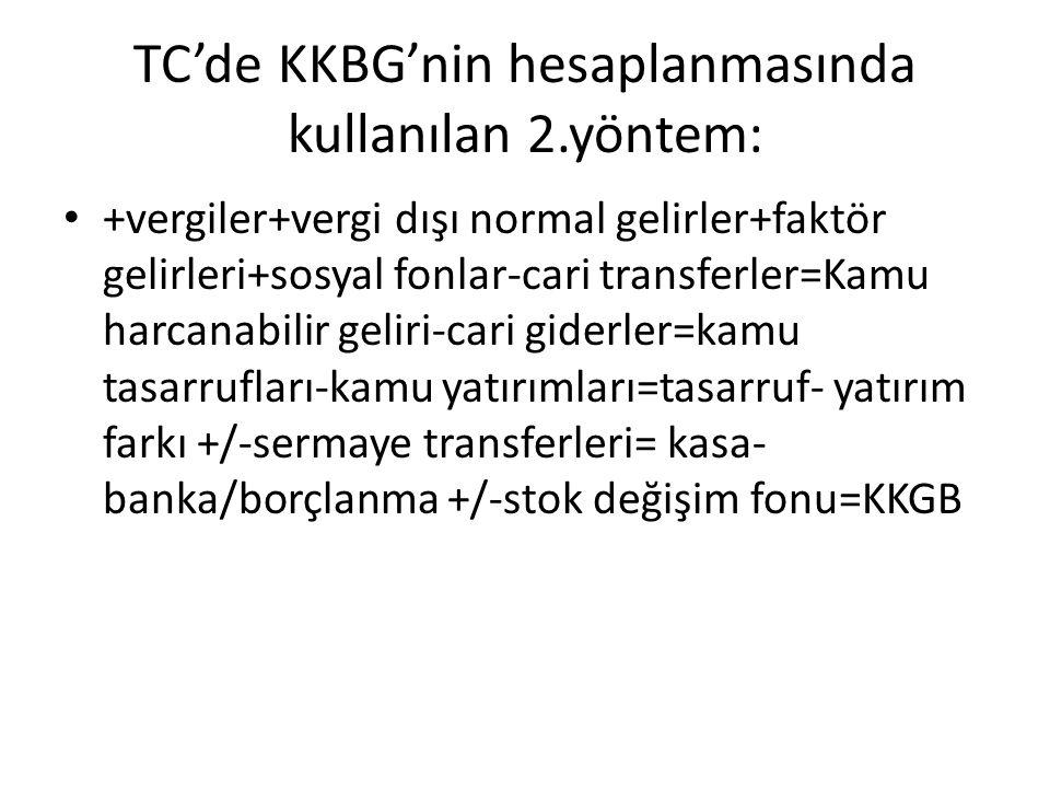 TC'de KKBG'nin hesaplanmasında kullanılan 2.yöntem: +vergiler+vergi dışı normal gelirler+faktör gelirleri+sosyal fonlar-cari transferler=Kamu harcanab