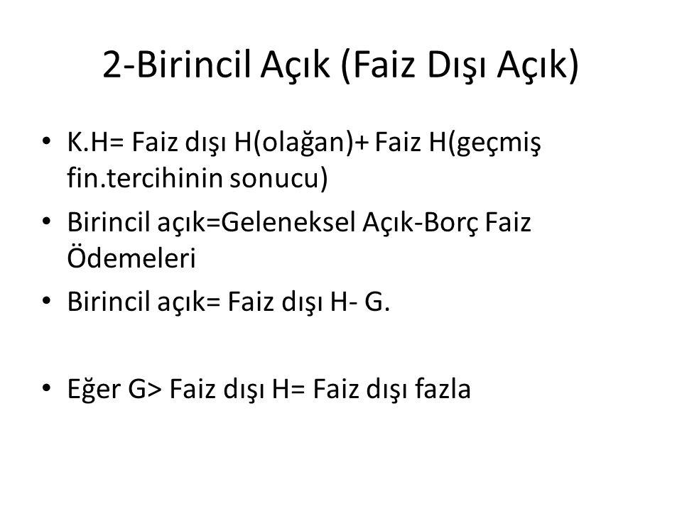 2-Birincil Açık (Faiz Dışı Açık) K.H= Faiz dışı H(olağan)+ Faiz H(geçmiş fin.tercihinin sonucu) Birincil açık=Geleneksel Açık-Borç Faiz Ödemeleri Biri