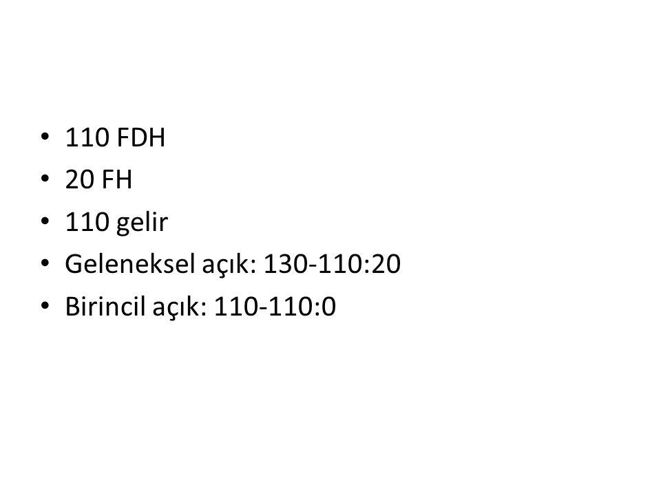 110 FDH 20 FH 110 gelir Geleneksel açık: 130-110:20 Birincil açık: 110-110:0