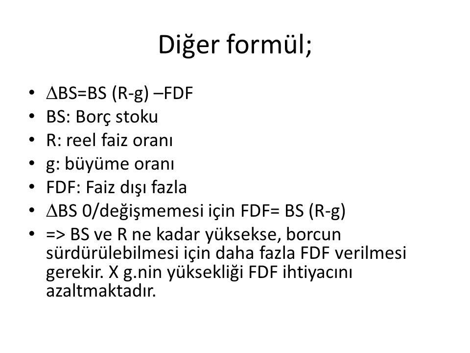 Diğer formül;  BS=BS (R-g) –FDF BS: Borç stoku R: reel faiz oranı g: büyüme oranı FDF: Faiz dışı fazla  BS 0/değişmemesi için FDF= BS (R-g) => BS ve
