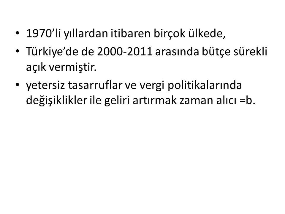 1970'li yıllardan itibaren birçok ülkede, Türkiye'de de 2000-2011 arasında bütçe sürekli açık vermiştir. yetersiz tasarruflar ve vergi politikalarında
