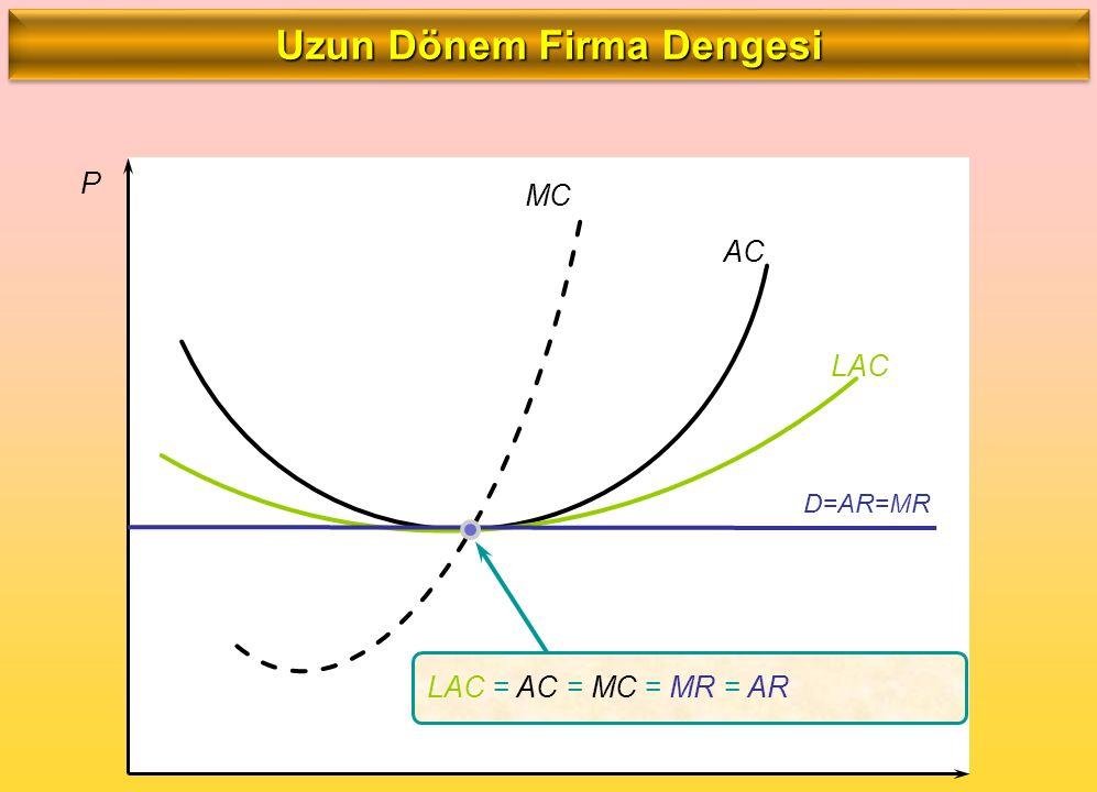 P Q O AC MC LAC D=AR=MR LAC = AC = MC = MR = AR Uzun Dönem Firma Dengesi