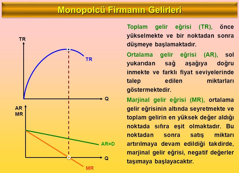 TR AR=D MR Q Q TR AR MR Toplam gelir eğrisi (TR), önce yükselmekte ve bir noktadan sonra düşmeye başlamaktadır. Ortalama gelir eğrisi (AR), sol yukarı