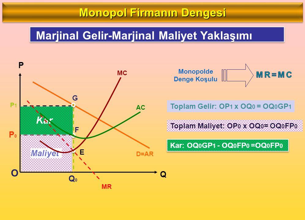 Q0Q0 MC AC G D=AR P1P1 O Marjinal Gelir-Marjinal Maliyet Yaklaşımı Monopolde Denge Koşulu Toplam Gelir: OP 1 x OQ 0 = OQ 0 GP 1 Toplam Maliyet: OP 0 x