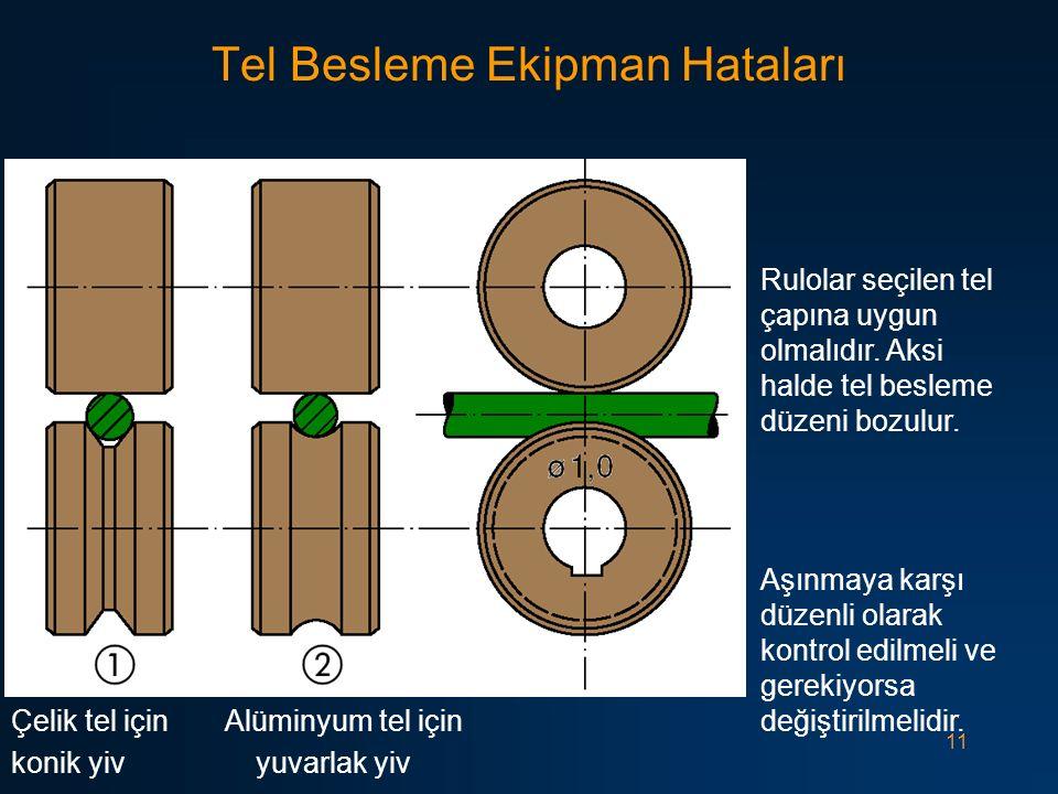 11 Tel Besleme Ekipman Hataları Çelik tel için Alüminyum tel için konik yiv yuvarlak yiv Rulolar seçilen tel çapına uygun olmalıdır. Aksi halde tel be