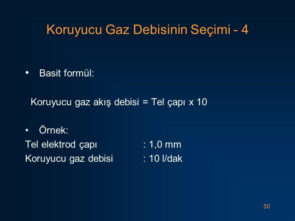 30 Koruyucu Gaz Debisinin Seçimi - 4 Basit formül: Koruyucu gaz akış debisi = Tel çapı x 10 Örnek: Tel elektrod çapı : 1,0 mm Koruyucu gaz debisi: 10 l/dak