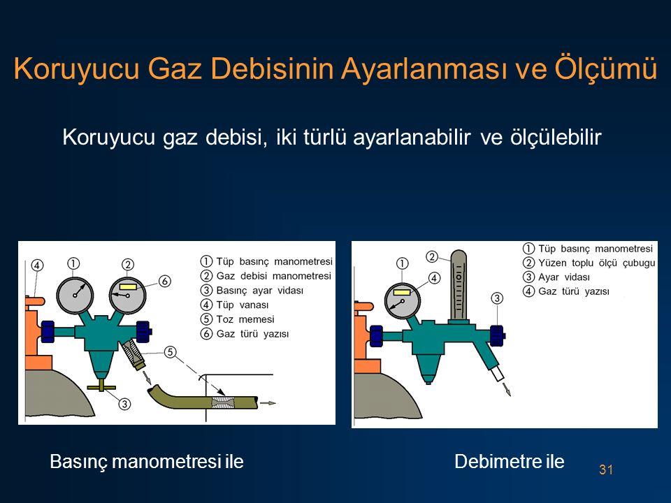 31 Koruyucu Gaz Debisinin Ayarlanması ve Ölçümü Koruyucu gaz debisi, iki türlü ayarlanabilir ve ölçülebilir Basınç manometresi ile Debimetre ile