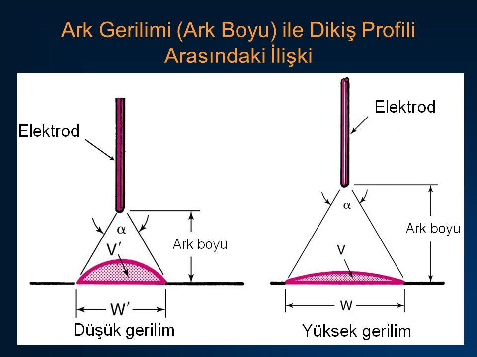 35 Ark Gerilimi (Ark Boyu) ile Dikiş Profili Arasındaki İlişki